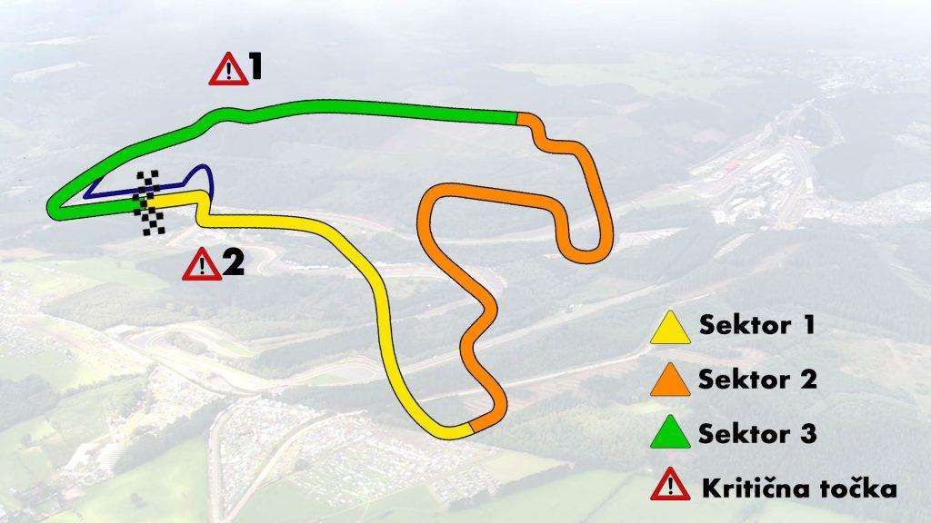 VN BELGIJE Circuit de Spa-Francorchamps Sektori Staze