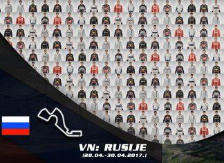 VN RUSIJE 2017 Analiza Utrke i Ocjene Vozača PolePosition
